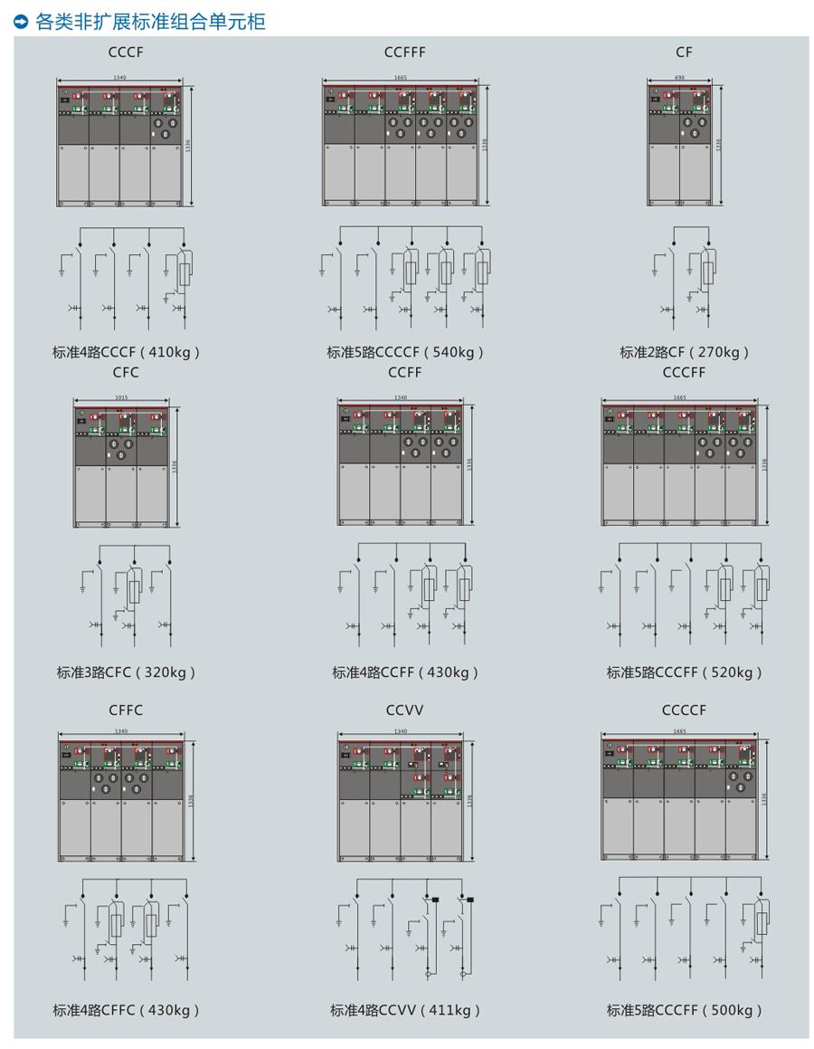 SRM16-12充气式开关柜-4.jpg